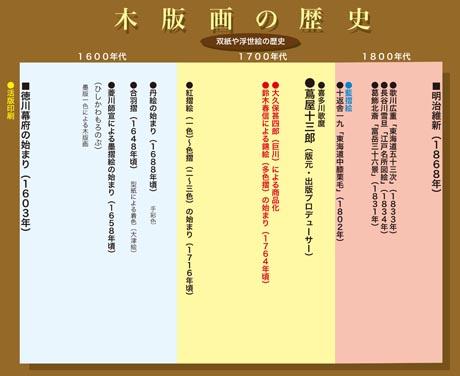 草紙の歴史new