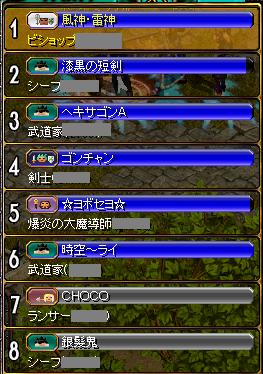 B・T集まり(6.22)