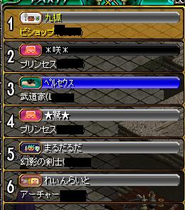 百虎集まり(7.6)