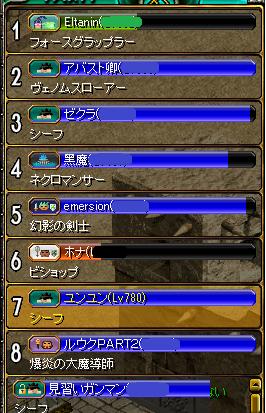 12.6守り参加メンバー