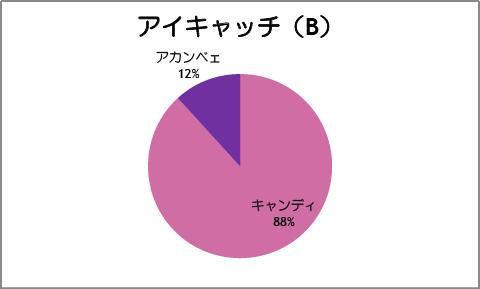 【スマイルプリキュア!】第17話:アイキャッチ(B)