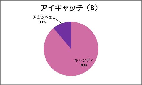 【スマイルプリキュア!】第18話:アイキャッチ(B)