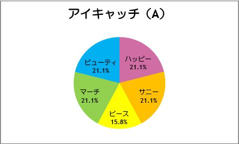 【スマイルプリキュア!】第19話:アイキャッチ(A)