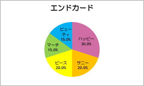 【スマイルプリキュア!】第20話:エンドカード