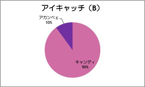 【スマイルプリキュア!】第20話:アイキャッチ(B)