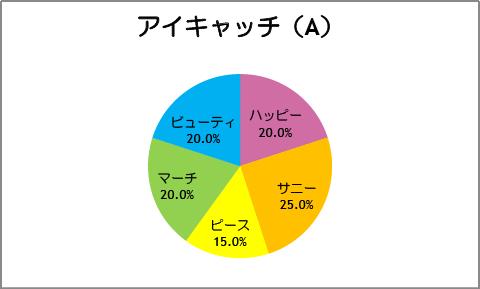【スマイルプリキュア!】第20話:アイキャッチ(A)