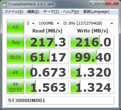 【CDM3.0】ST3000DM001