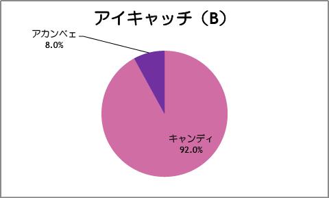 【スマイルプリキュア!】第25話:アイキャッチ(B)