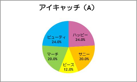【スマイルプリキュア!】第25話:アイキャッチ(A)