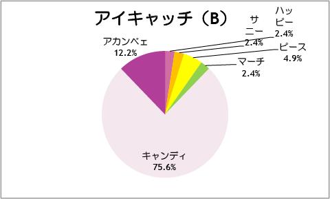 【スマイルプリキュア!】第41話:アイキャッチ(B)