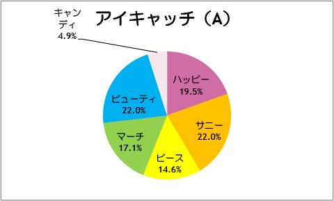 【スマイルプリキュア!】第41話:アイキャッチ(A)