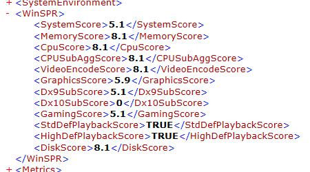 Windows Experience Index(Windows 8.1)