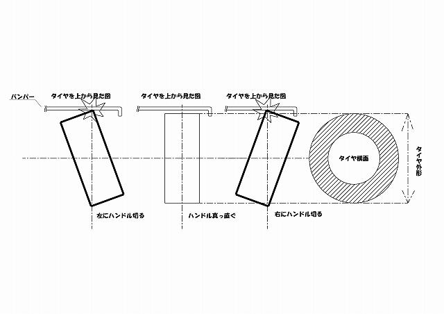 タイヤ外形によるバンパー干渉3