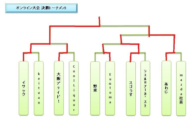 taikai_k.jpg