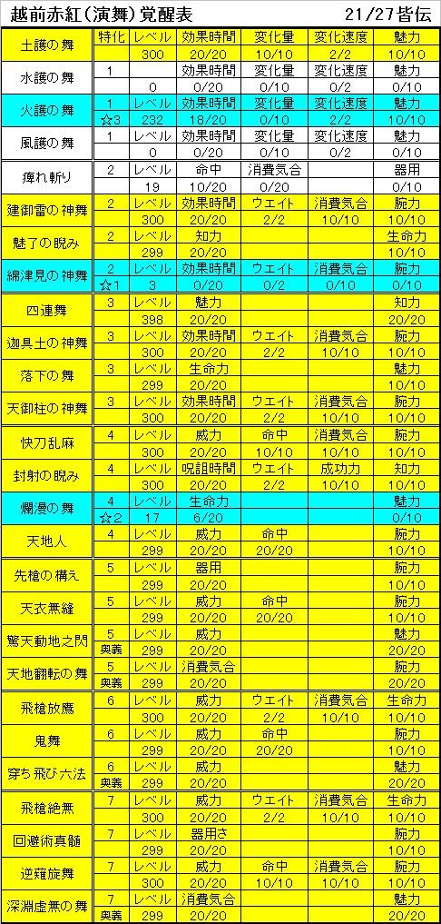 20130320覚醒