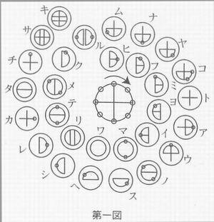 カタカムナ ウタヒ 5首