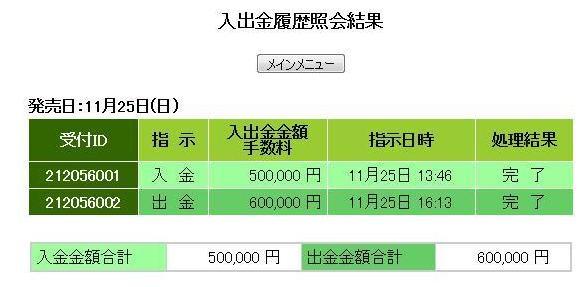 ジャパンカップ 2