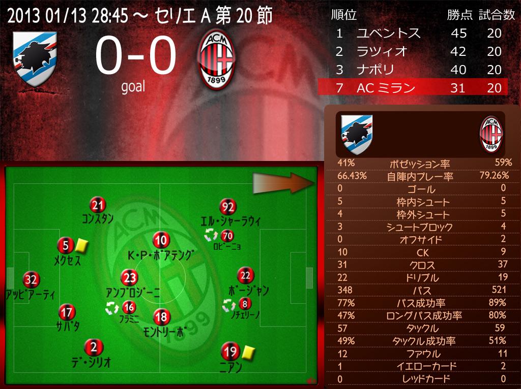 12-13_sampdoria-milan.jpg