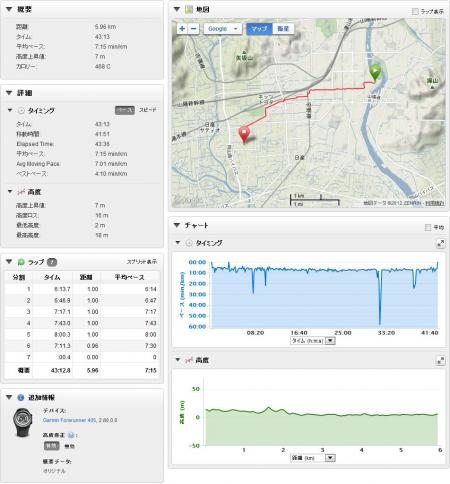 120530_run_pm.jpg