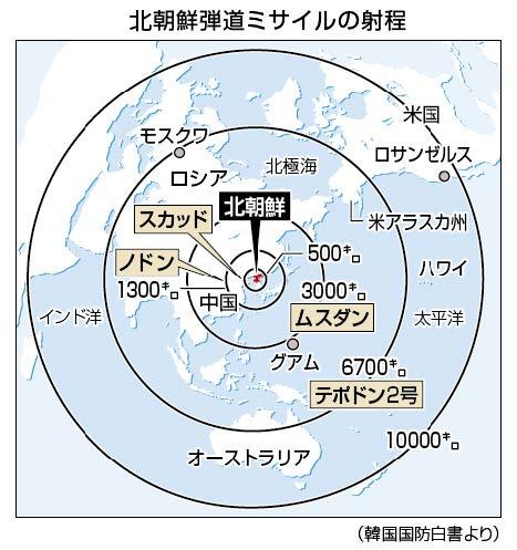 北朝鮮弾道ミサイルの射程