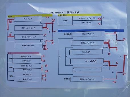 西日本大会3
