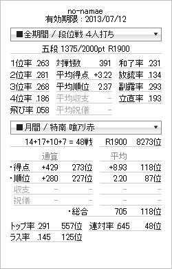 tenhou_prof_20130623.png