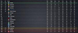 11-12-Bundesliga.jpg