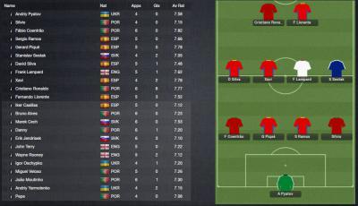 Euro2012-bestteam.jpg