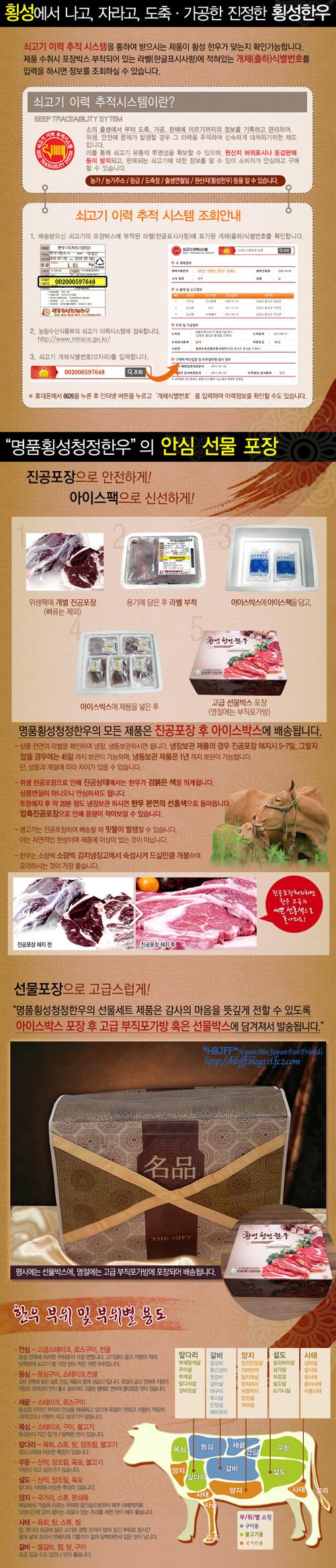 韓牛セット2