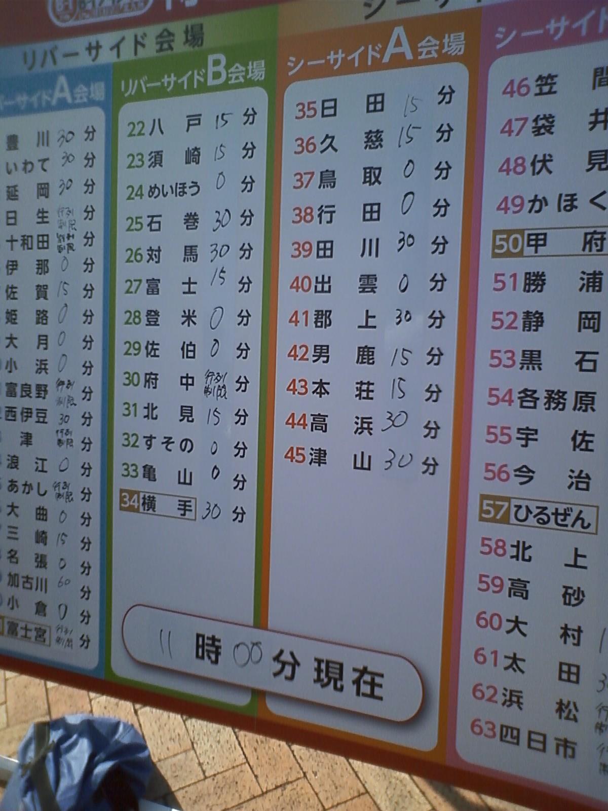 並ぶ時間が書かれた表。人が多いブースでは1時間待ちなどあった
