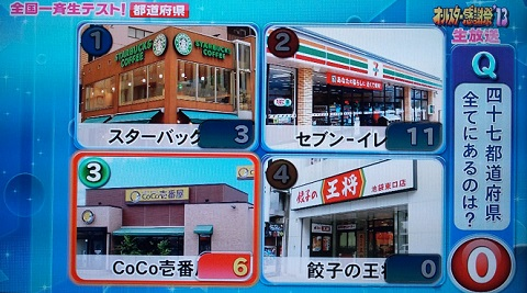 20130423用・47都道府県正解
