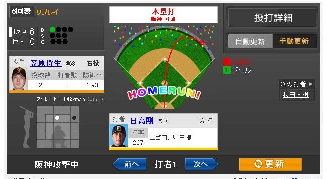 Yahoo!スポーツ - 2013年4月18日 巨人 vs 阪神 一球速報