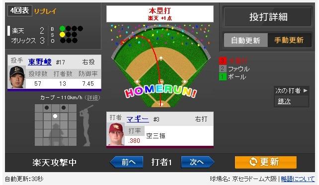 Yahoo!スポーツ - 2013年4月23日 オリックス vs 楽天 一球速報