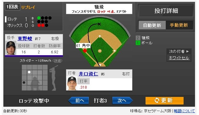 Yahoo!スポーツ - 2013年5月2日 オリックス vs ロッテ 一球速報 (2)