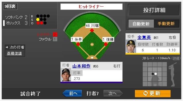 Yahoo!スポーツ - 2013年5月9日 オリックス vs ソフトバンク 一球速報
