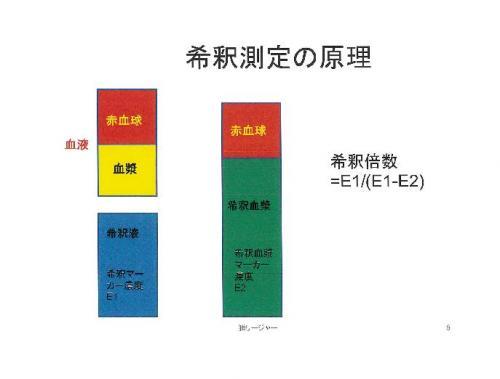 スライド5_convert_20130213125405