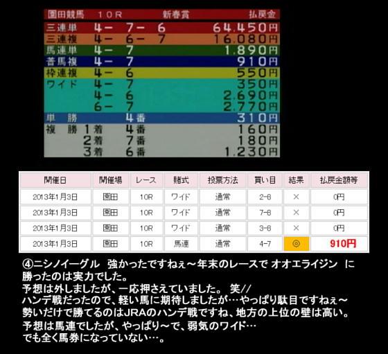 新春賞園田の結果