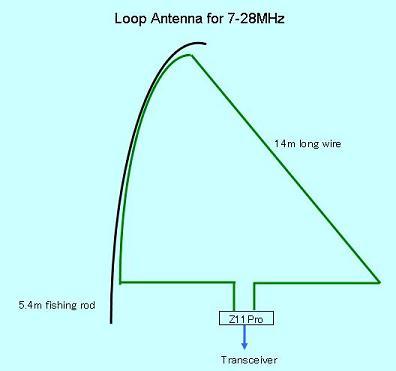 Loop_20120803.jpg