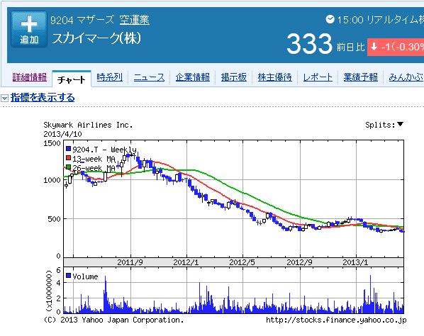 Sky-stockpirce.png