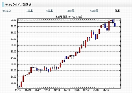 us_dollar_chart_1.jpg