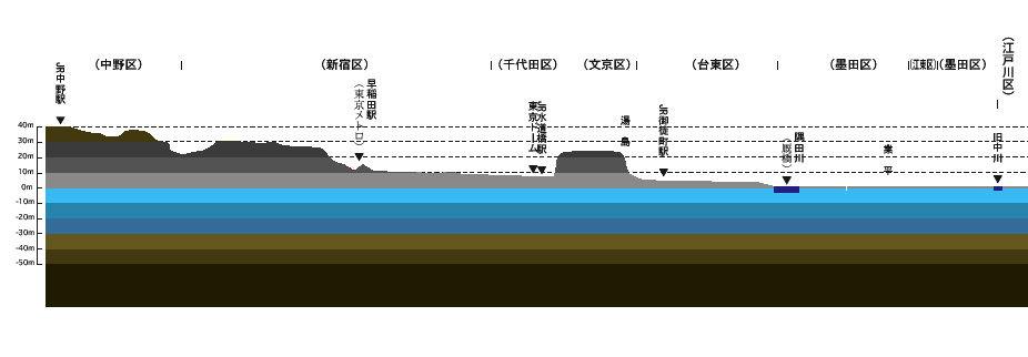 tokyo_danmen.jpg