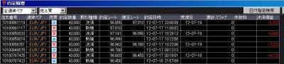 20120717約定履歴