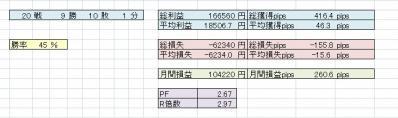 201207月間取引結果