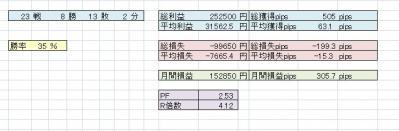 20128月間取引結果