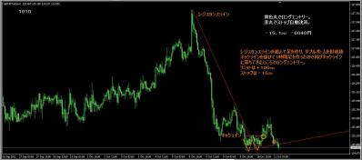 20121010mt4gbpjpy