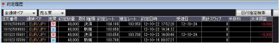 20121022約定履歴