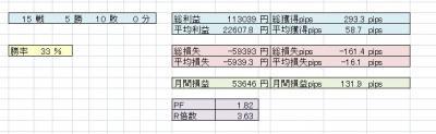 201210月間取引結果