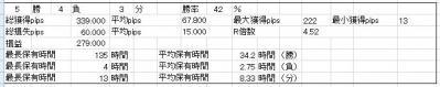201209検証結果