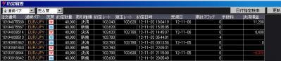 2012110102約定履歴