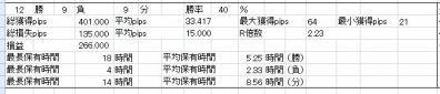 201208検証結果